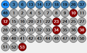 powerful lottery technique to win jackpot